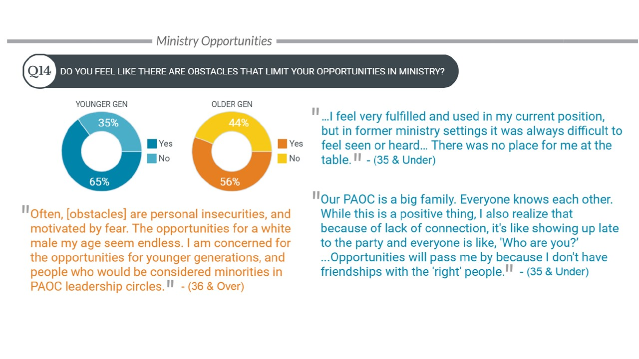 Strategic Vision Committee Survey Highlights (slide 4)